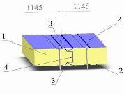 Стеновые сэндвич панели с открытым креплением